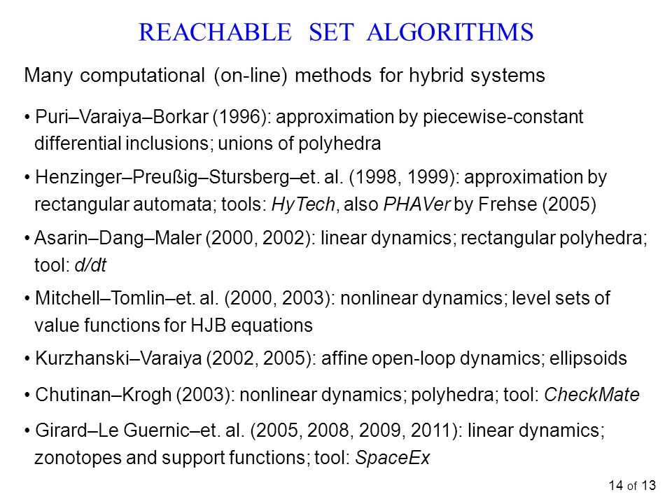 14 of 13 REACHABLE SET ALGORITHMS Puri–Varaiya–Borkar (1996): approximation by piecewise-constant differential inclusions; unions of polyhedra Henzinger–Preußig–Stursberg–et.