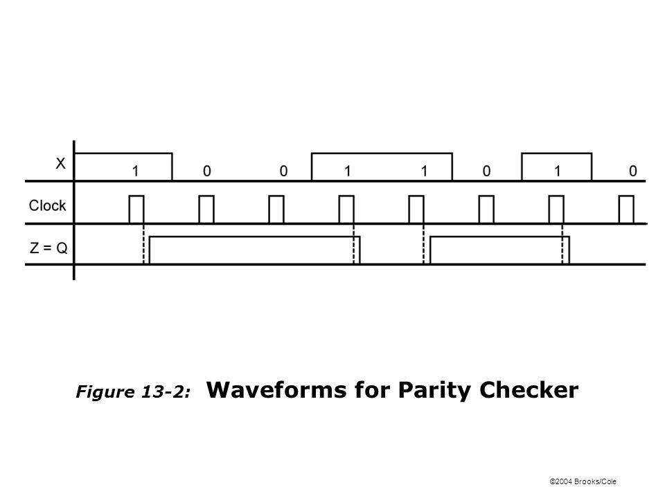 ©2004 Brooks/Cole Figure 13-3: State Graph for Parity Checker
