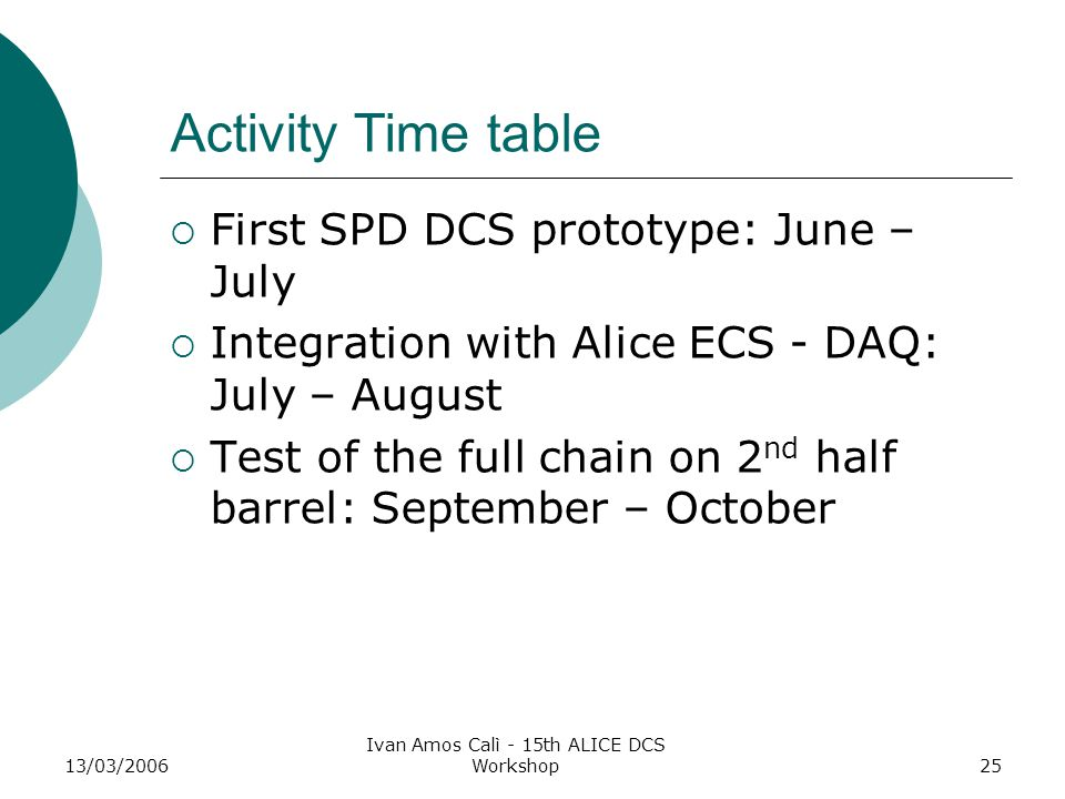 13/03/2006 Ivan Amos Calì - 15th ALICE DCS Workshop25 Activity Time table  First SPD DCS prototype: June – July  Integration with Alice ECS - DAQ: July – August  Test of the full chain on 2 nd half barrel: September – October