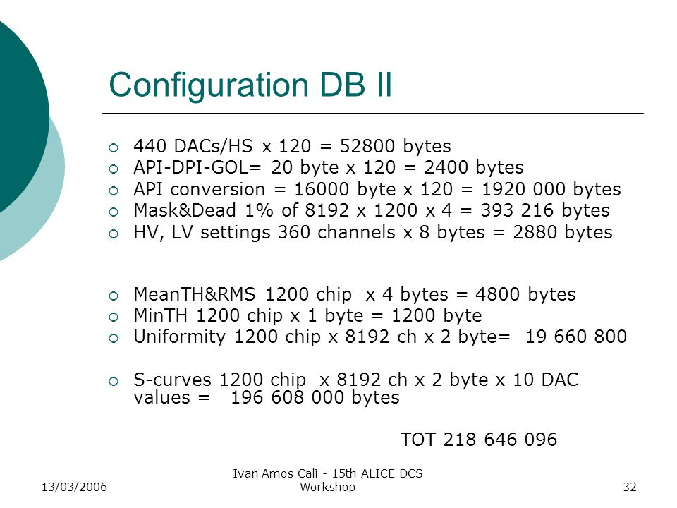 13/03/2006 Ivan Amos Calì - 15th ALICE DCS Workshop32 Configuration DB II  440 DACs/HS x 120 = 52800 bytes  API-DPI-GOL= 20 byte x 120 = 2400 bytes  API conversion = 16000 byte x 120 = 1920 000 bytes  Mask&Dead 1% of 8192 x 1200 x 4 = 393 216 bytes  HV, LV settings 360 channels x 8 bytes = 2880 bytes  MeanTH&RMS 1200 chip x 4 bytes = 4800 bytes  MinTH 1200 chip x 1 byte = 1200 byte  Uniformity 1200 chip x 8192 ch x 2 byte= 19 660 800  S-curves 1200 chip x 8192 ch x 2 byte x 10 DAC values = 196 608 000 bytes TOT 218 646 096