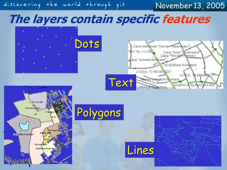 November 13, 2005 How GIS works The data is organized like a collection of thematic layers