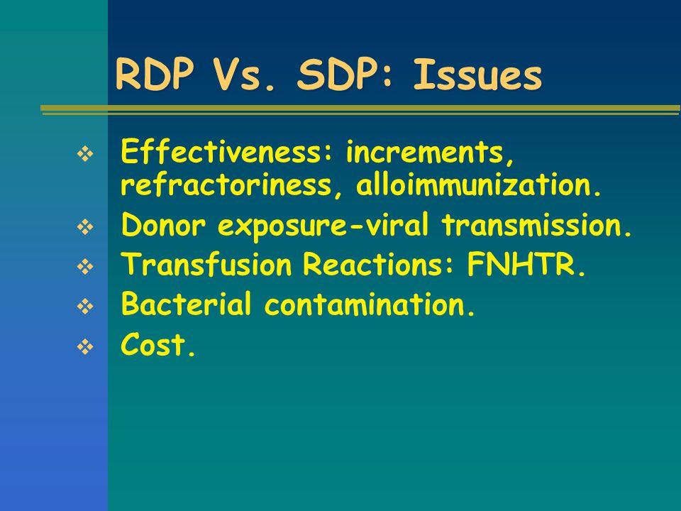 Prophylactic Vs.Therapeutic Platelets: Direct Comparison.