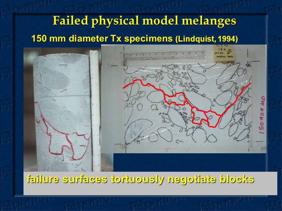 Failed physical model melanges 150 mm diameter Tx specimens (Lindquist, 1994) failure surfaces tortuously negotiate blocks