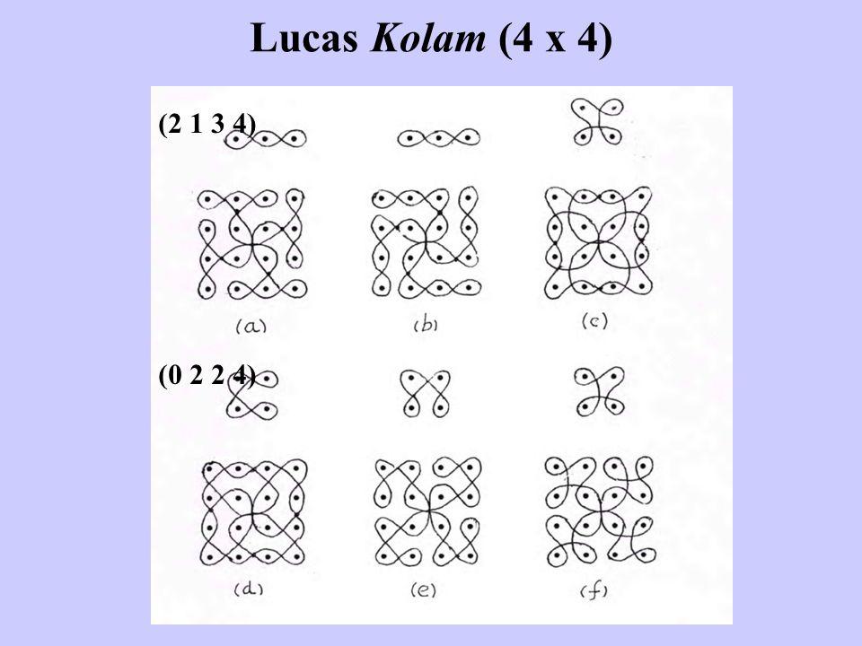 Lucas Kolam (4 x 4) (2 1 3 4) (0 2 2 4)