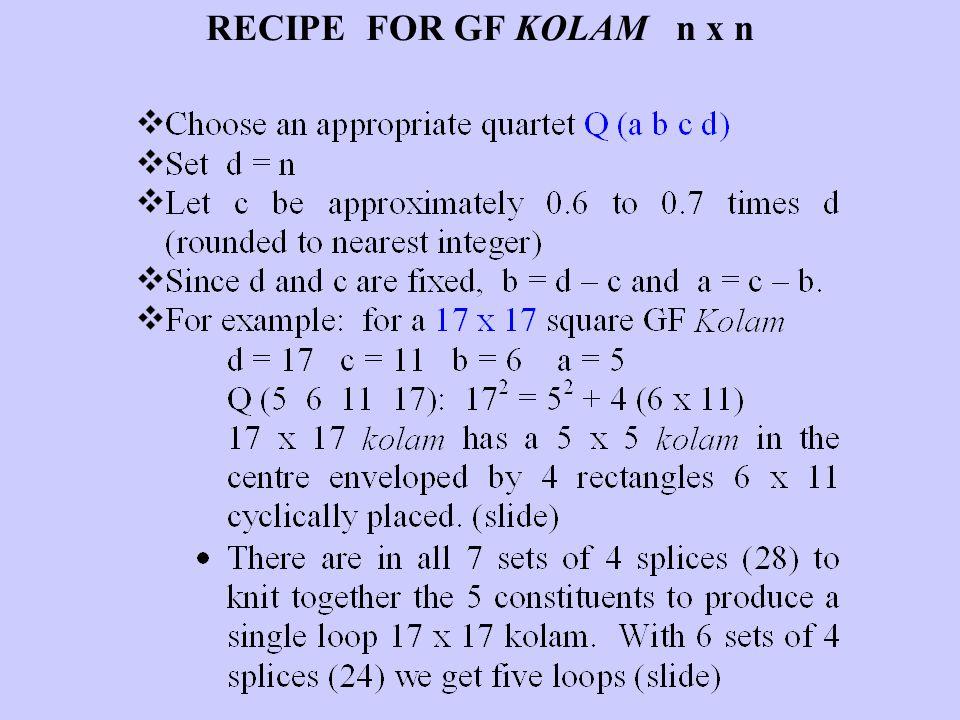 RECIPE FOR GF KOLAM n x n