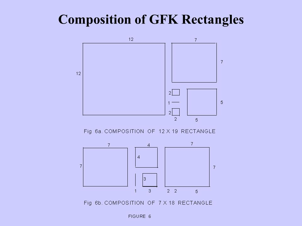 Composition of GFK Rectangles