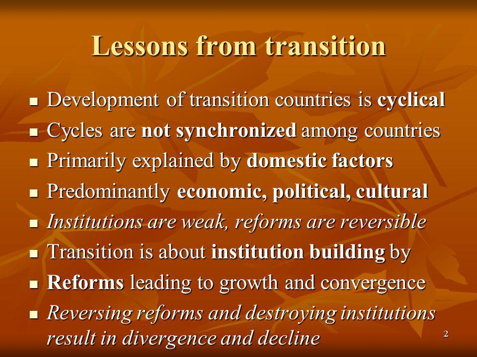 2 Lessons from transition Development of transition countries is cyclical Development of transition countries is cyclical Cycles are not synchronized among countries Cycles are not synchronized among countries Primarily explained by domestic factors Primarily explained by domestic factors Predominantly economic, political, cultural Predominantly economic, political, cultural Institutions are weak, reforms are reversible Institutions are weak, reforms are reversible Transition is about institution building by Transition is about institution building by Reforms leading to growth and convergence Reforms leading to growth and convergence Reversing reforms and destroying institutions result in divergence and decline Reversing reforms and destroying institutions result in divergence and decline