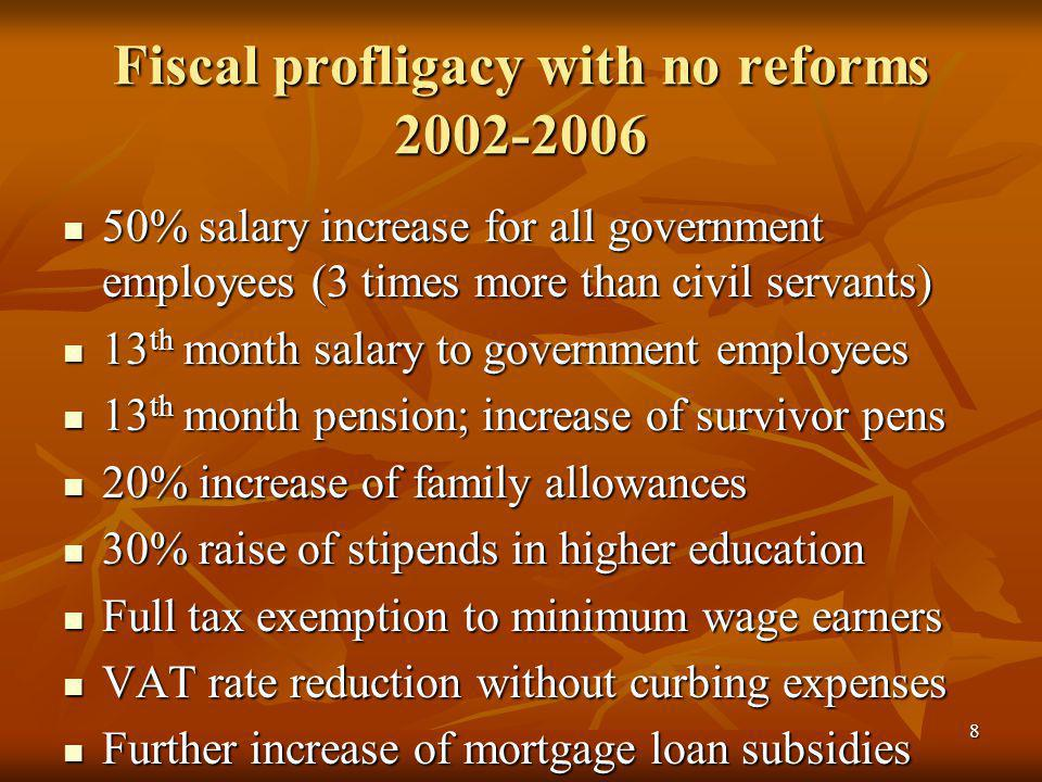 8 Fiscal profligacy with no reforms 2002-2006 50% salary increase for all government employees (3 times more than civil servants) 50% salary increase for all government employees (3 times more than civil servants) 13 th month salary to government employees 13 th month salary to government employees 13 th month pension; increase of survivor pens 13 th month pension; increase of survivor pens 20% increase of family allowances 20% increase of family allowances 30% raise of stipends in higher education 30% raise of stipends in higher education Full tax exemption to minimum wage earners Full tax exemption to minimum wage earners VAT rate reduction without curbing expenses VAT rate reduction without curbing expenses Further increase of mortgage loan subsidies Further increase of mortgage loan subsidies