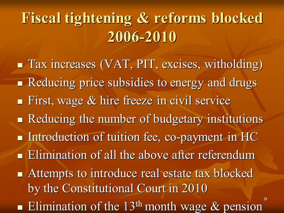 9 Fiscal tightening & reforms blocked 2006-2010 Tax increases (VAT, PIT, excises, witholding) Tax increases (VAT, PIT, excises, witholding) Reducing price subsidies to energy and drugs Reducing price subsidies to energy and drugs First, wage & hire freeze in civil service First, wage & hire freeze in civil service Reducing the number of budgetary institutions Reducing the number of budgetary institutions Introduction of tuition fee, co-payment in HC Introduction of tuition fee, co-payment in HC Elimination of all the above after referendum Elimination of all the above after referendum Attempts to introduce real estate tax blocked by the Constitutional Court in 2010 Attempts to introduce real estate tax blocked by the Constitutional Court in 2010 Elimination of the 13 th month wage & pension Elimination of the 13 th month wage & pension