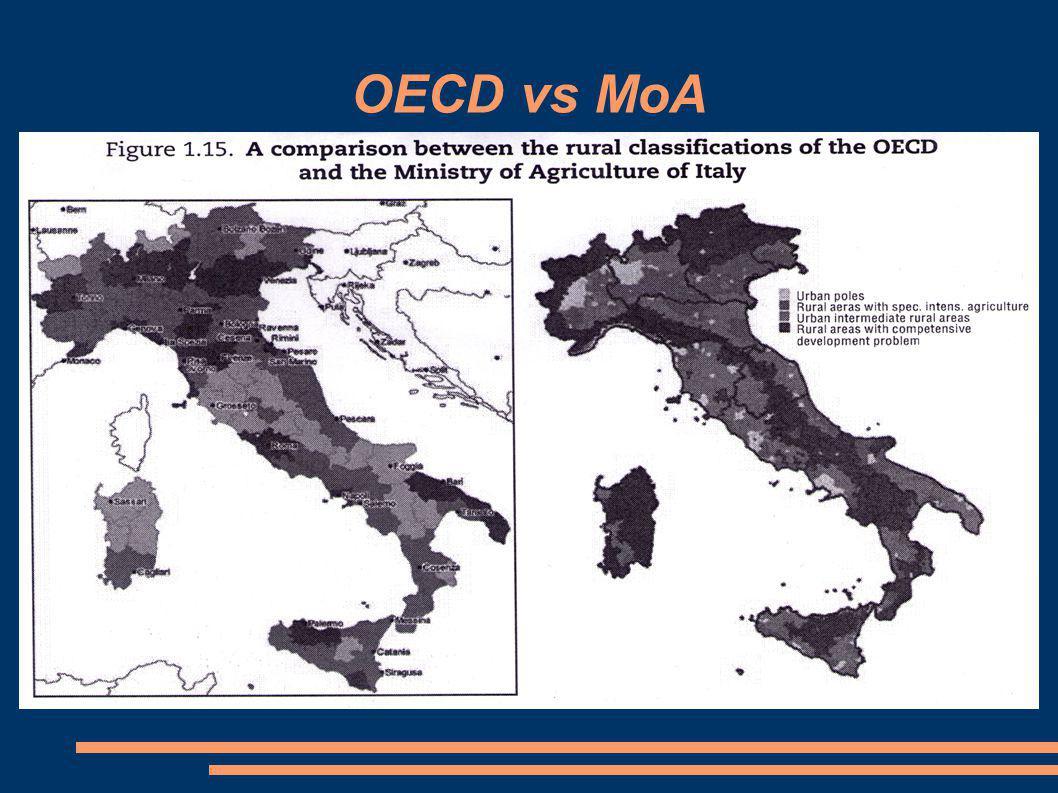 OECD vs MoA