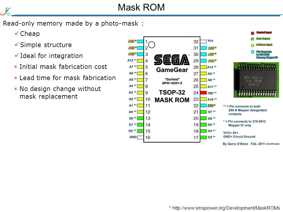 Mask ROM Read-only memory made by a photo-mask : * http://www.smspower.org/Development/MaskROMs Cheap Simple structure Ideal for integration ×Initial mask fabrication cost ×Lead time for mask fabrication ×No design change without mask replacement