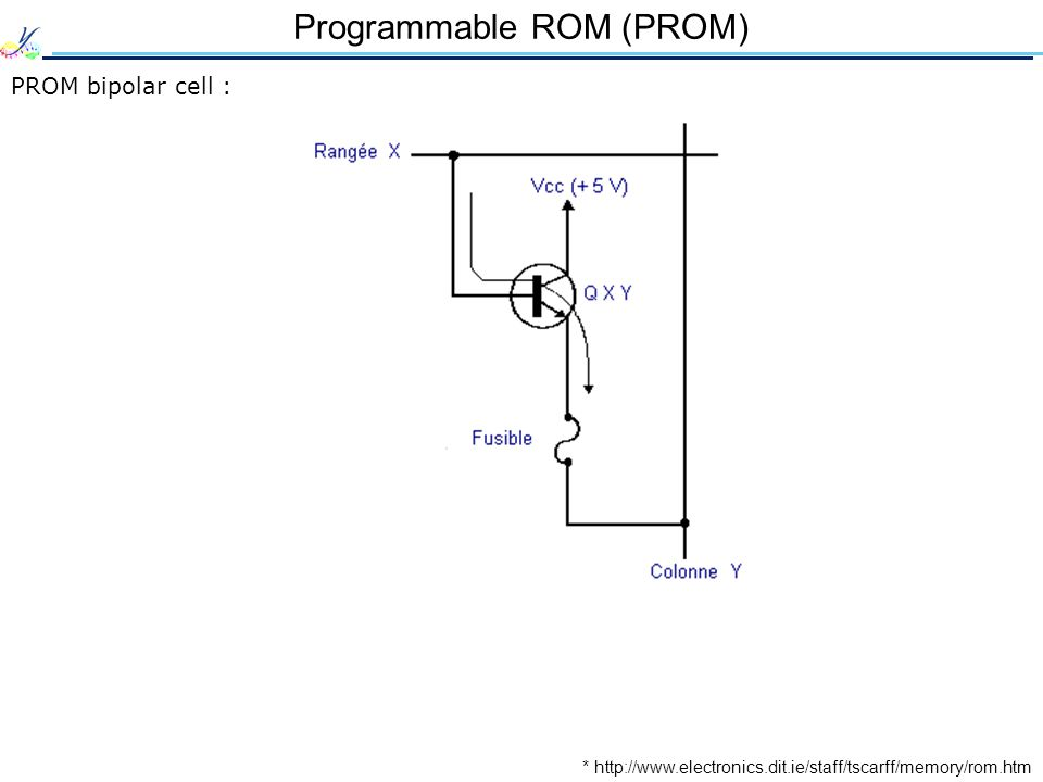 Programmable ROM (PROM) PROM bipolar cell : * http://www.electronics.dit.ie/staff/tscarff/memory/rom.htm