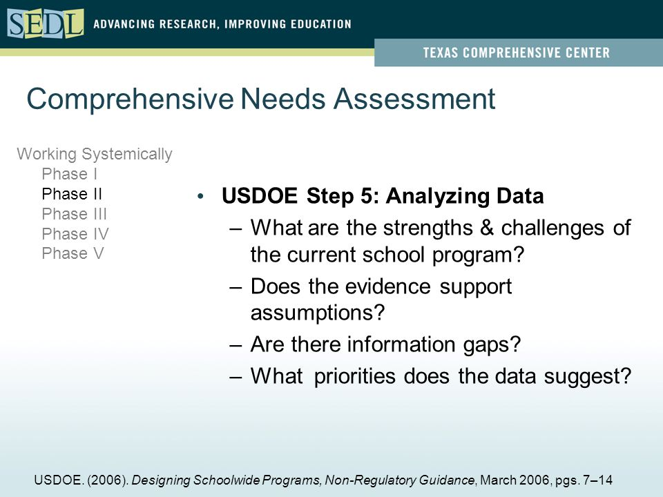 USDOE Step 5: Analyzing Data –What are the strengths & challenges of the current school program.