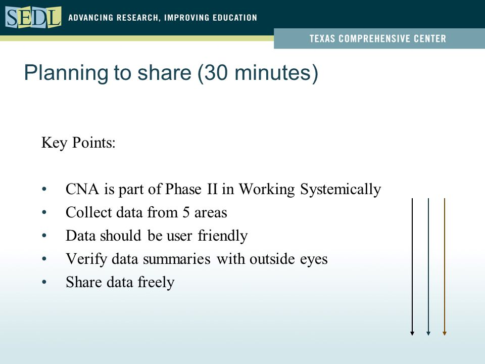 Planning to share (30 minutes) Key Points: CNA is part of Phase II in Working Systemically Collect data from 5 areas Data should be user friendly Verify data summaries with outside eyes Share data freely
