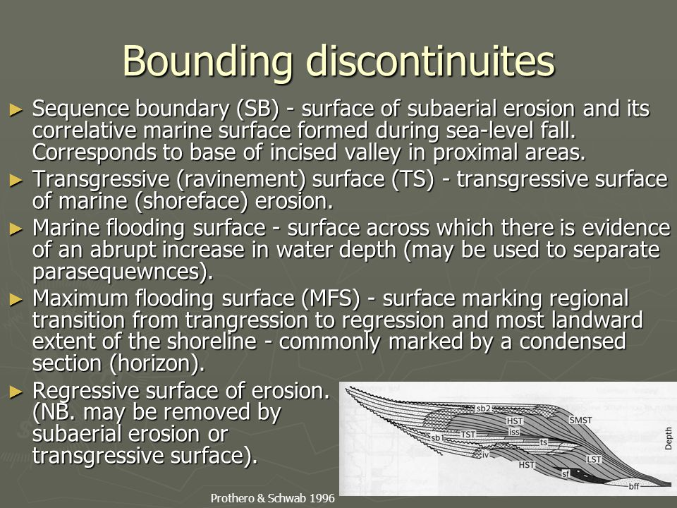 Bounding discontinuites ► Sequence boundary (SB) - surface of subaerial erosion and its correlative marine surface formed during sea-level fall. Corre