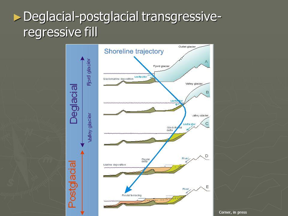 ► Deglacial-postglacial transgressive- regressive fill Corner, in press