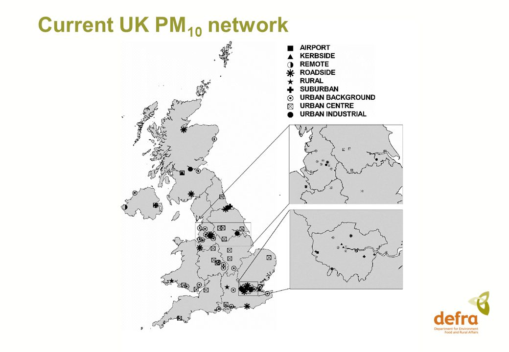 Previous equivalence work in the UK May 99 to Oct 02, Published May 04 (www.airquality.co.uk)www.airquality.co.uk 6 sites Single PM 10 Kleinfiltergerat (KfG) and TEOM at each site Data evaluated using the then draft Guidance Expanded uncertainty of full data set = 30.5% - FAIL