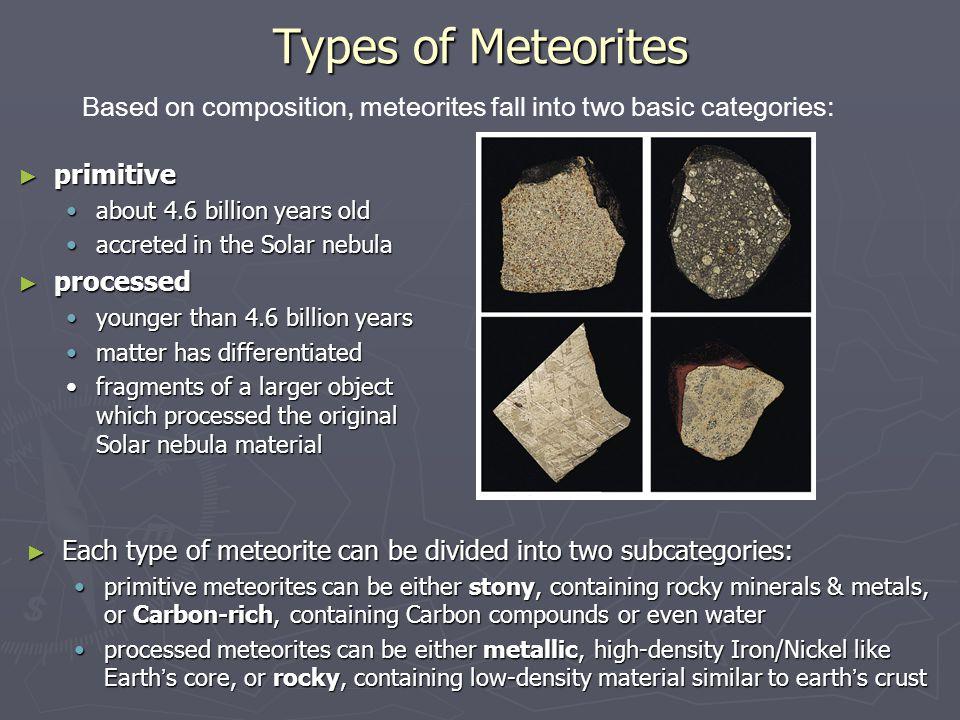 Types of Meteorites ► primitive about 4.6 billion years oldabout 4.6 billion years old accreted in the Solar nebulaaccreted in the Solar nebula ► proc