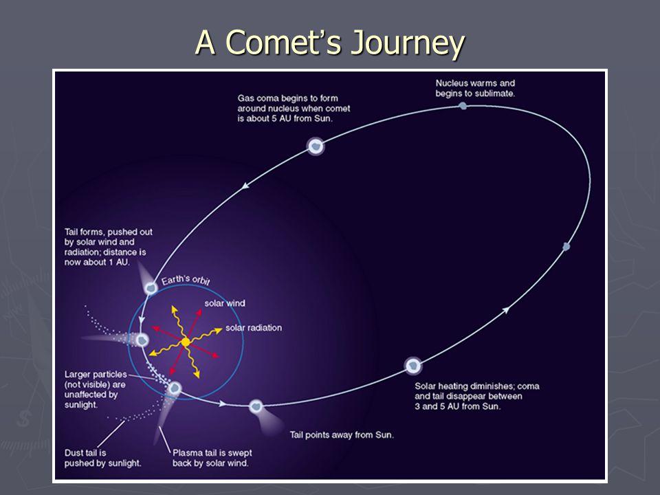 A Comet ' s Journey