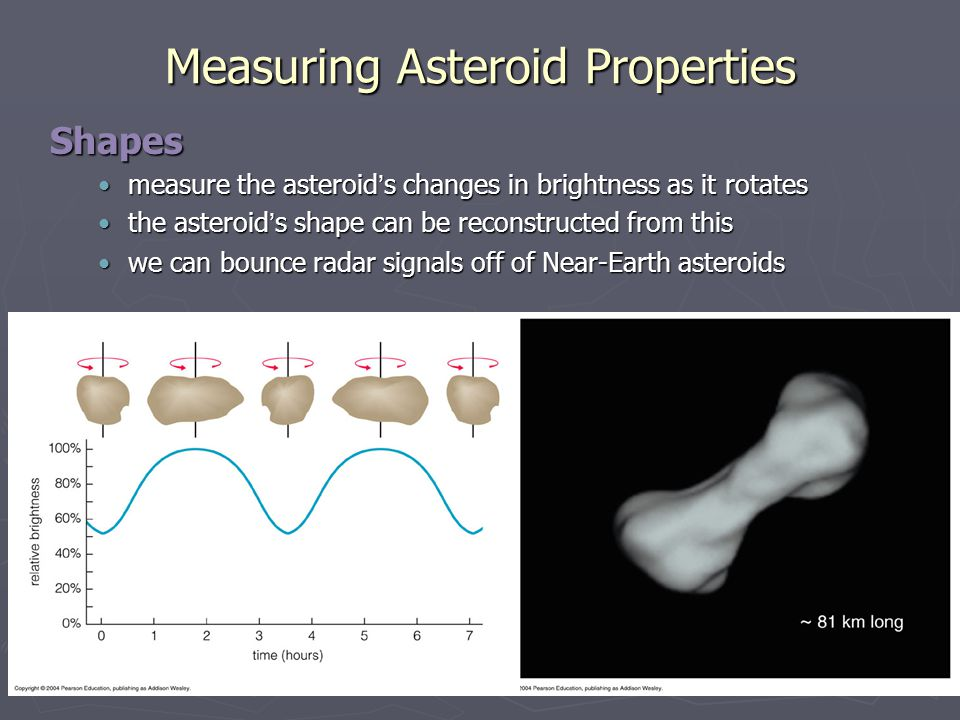 Measuring Asteroid Properties Shapes measure the asteroid ' s changes in brightness as it rotatesmeasure the asteroid ' s changes in brightness as it
