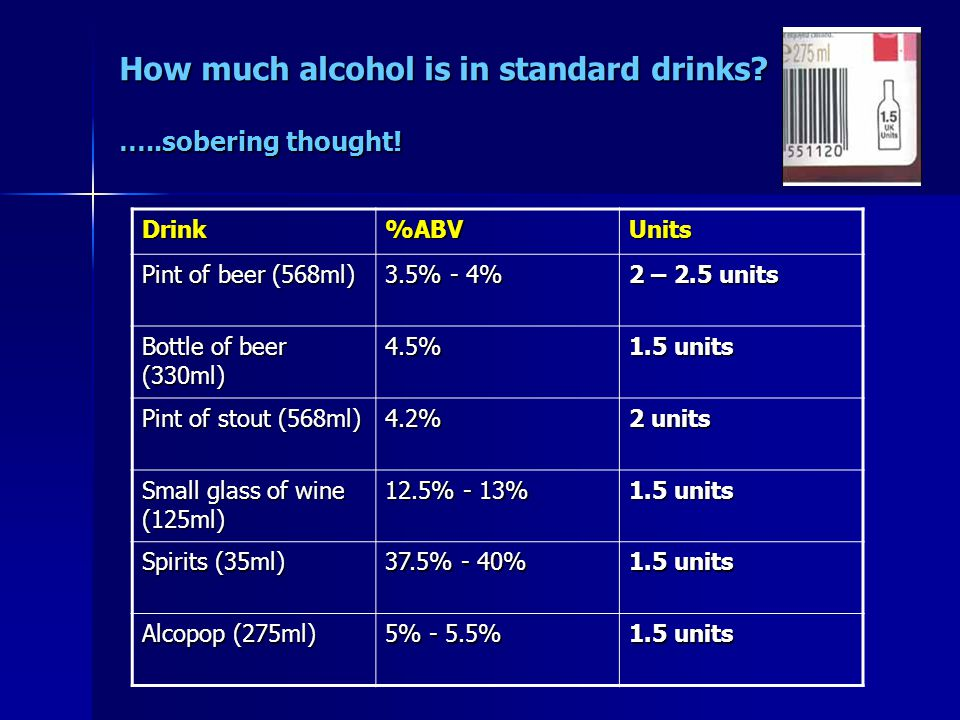 How much alcohol is in standard drinks? …..sobering thought! Drink%ABVUnits Pint of beer (568ml) 3.5% - 4% 2 – 2.5 units Bottle of beer (330ml) 4.5% 1