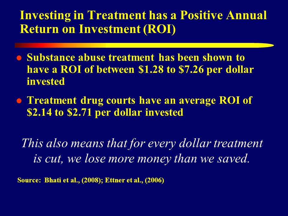 Investing in Treatment has a Positive Annual Return on Investment (ROI) Substance abuse treatment has been shown to have a ROI of between $1.28 to $7.26 per dollar invested Treatment drug courts have an average ROI of $2.14 to $2.71 per dollar invested Source: Bhati et al., (2008); Ettner et al., (2006) This also means that for every dollar treatment is cut, we lose more money than we saved.