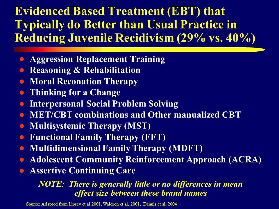 Evidenced Based Treatment (EBT) that Typically do Better than Usual Practice in Reducing Juvenile Recidivism (29% vs. 40%) Aggression Replacement Trai