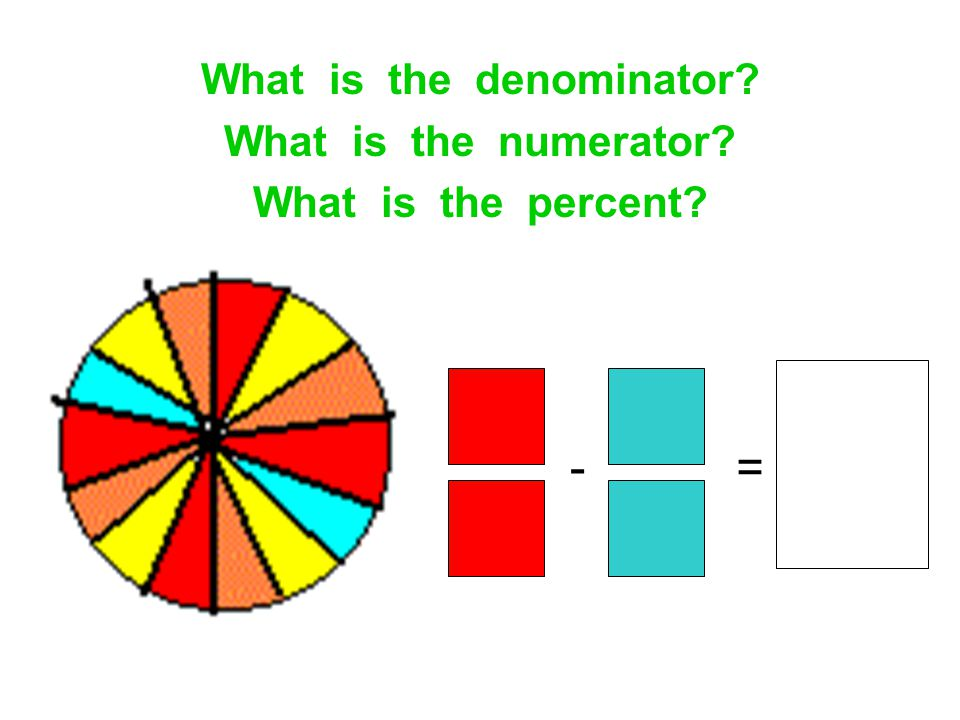 What is the denominator? What is the numerator? What is the percent? -=