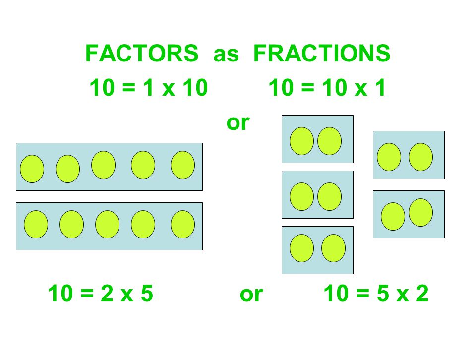 FACTORS as FRACTIONS 10 = 1 x 10 10 = 10 x 1 or 10 = 2 x 5 or 10 = 5 x 2