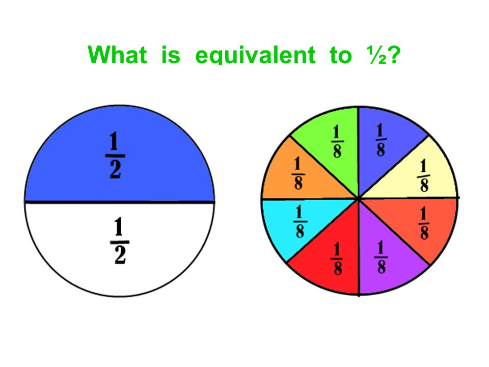 What is equivalent to ½?