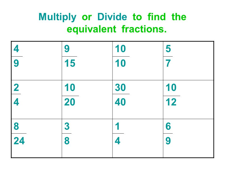 Multiply or Divide to find the equivalent fractions. 4949 9 15 10 5757 2424 20 30 40 10 12 8 24 3838 1414 6969