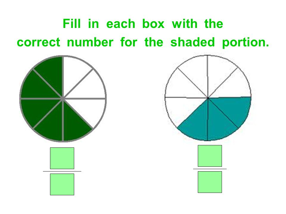 Fill in each box with the correct number for the shaded portion.