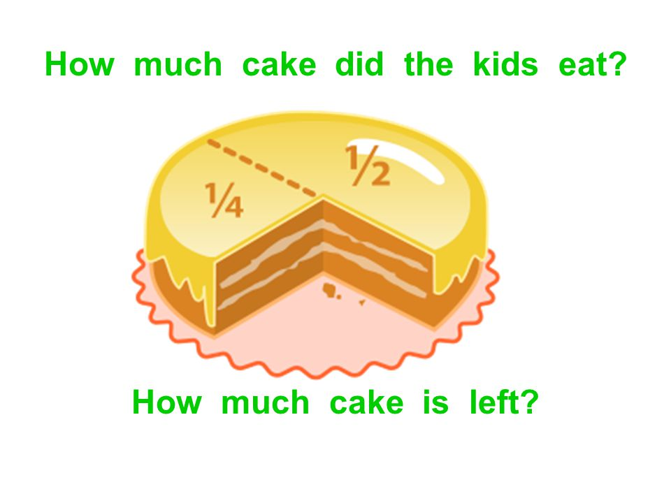 How much cake did the kids eat? How much cake is left?