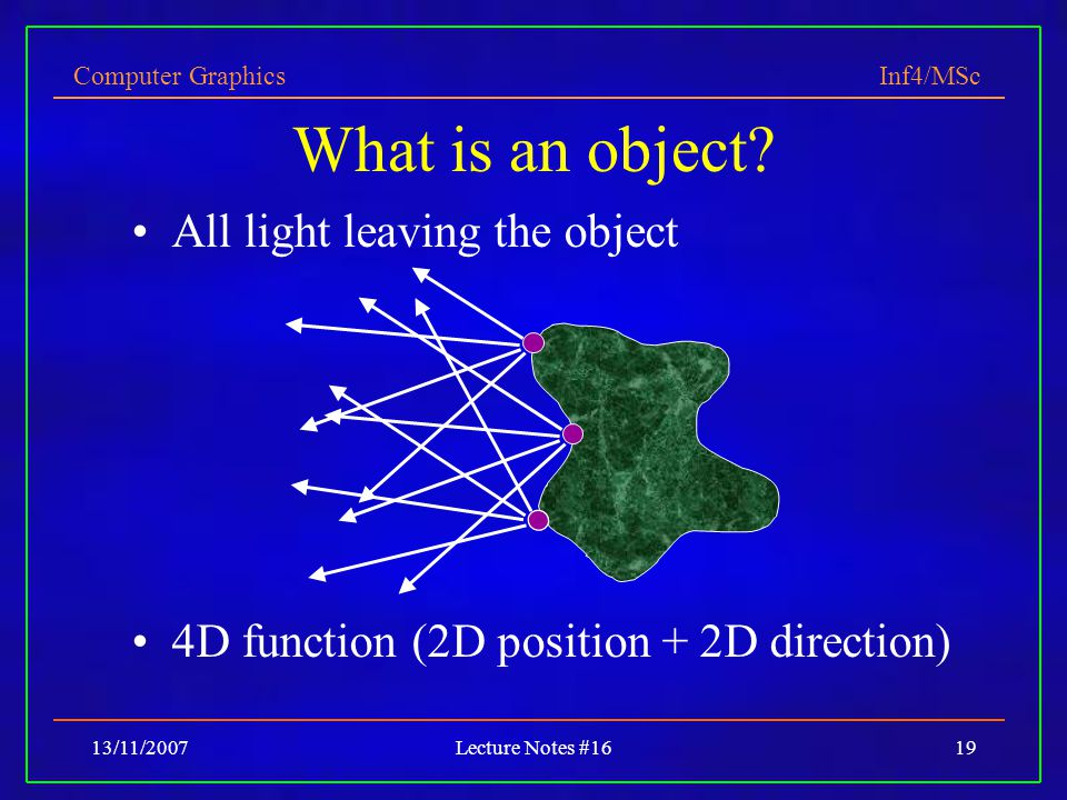 Computer Graphics Inf4/MSc 13/11/2007Lecture Notes #1619 What is an object.