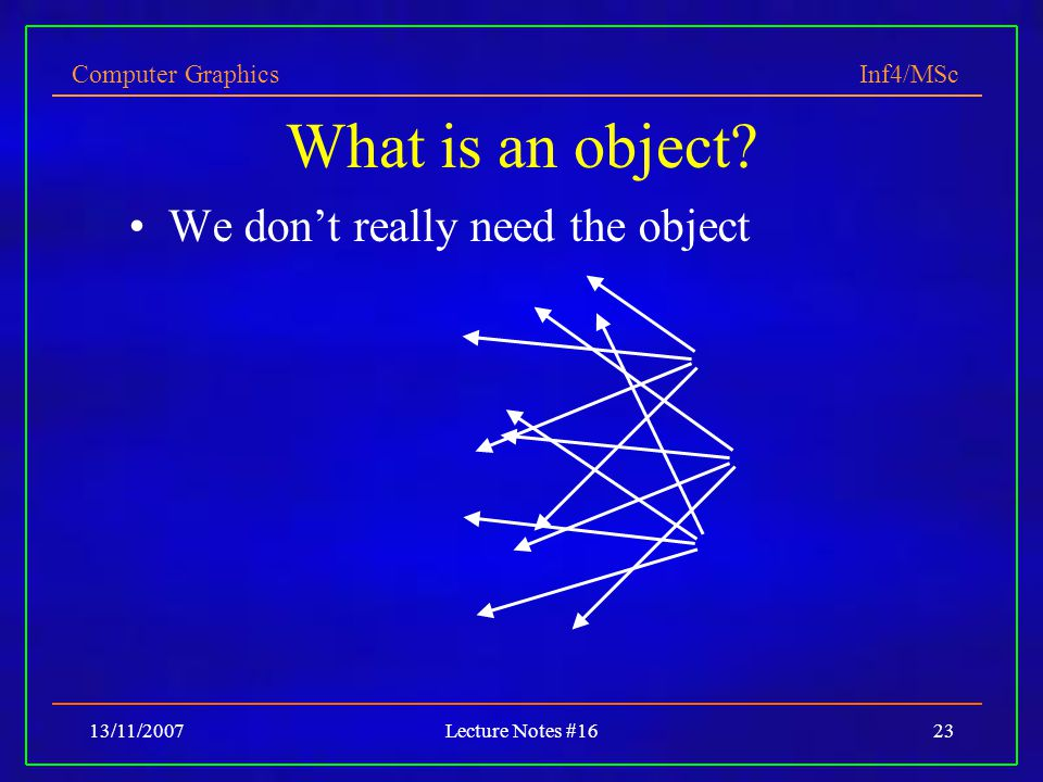 Computer Graphics Inf4/MSc 13/11/2007Lecture Notes #1623 What is an object.