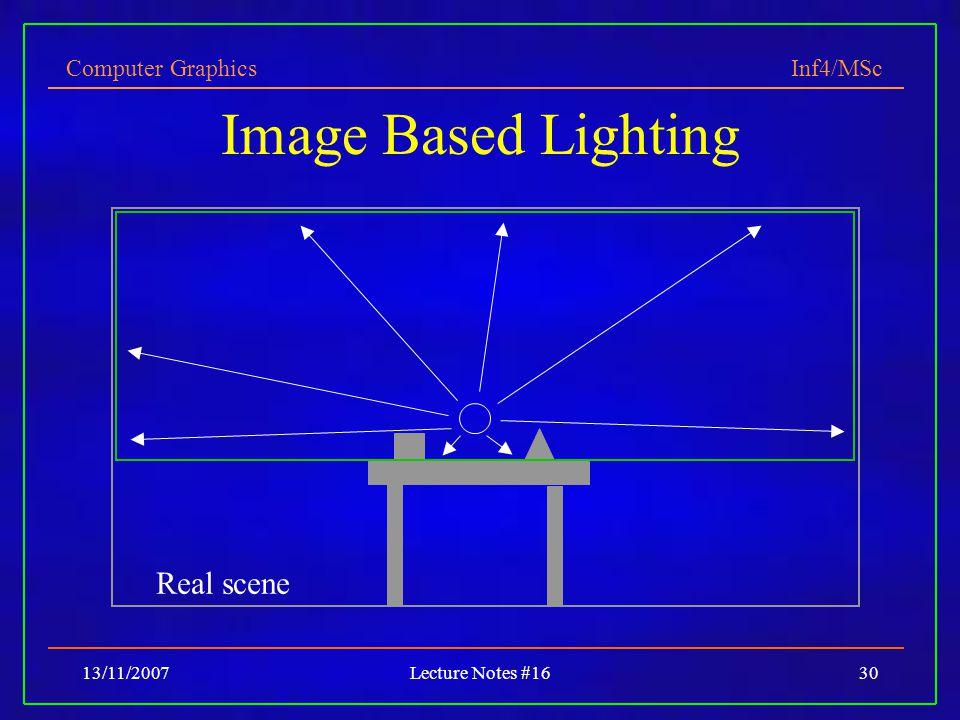 Computer Graphics Inf4/MSc 13/11/2007Lecture Notes #1630 Image Based Lighting Real scene