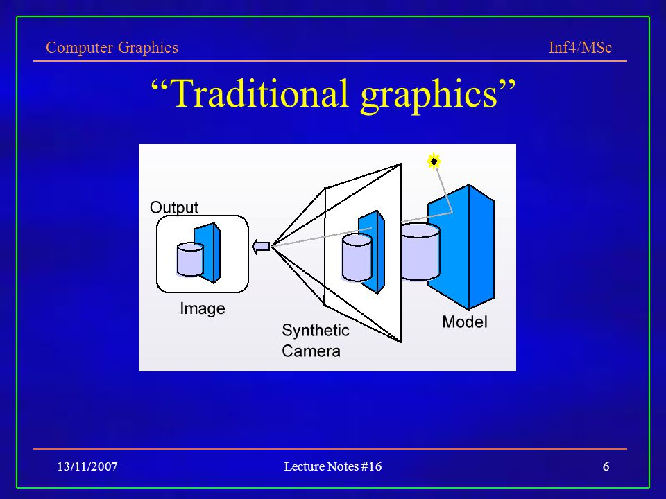 Computer Graphics Inf4/MSc 13/11/2007Lecture Notes #1617 What is an object.