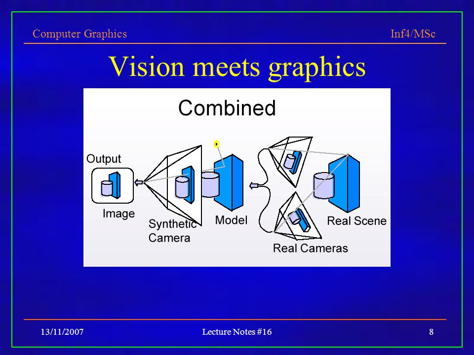 Computer Graphics Inf4/MSc 13/11/2007Lecture Notes #169 However... Vision falls short