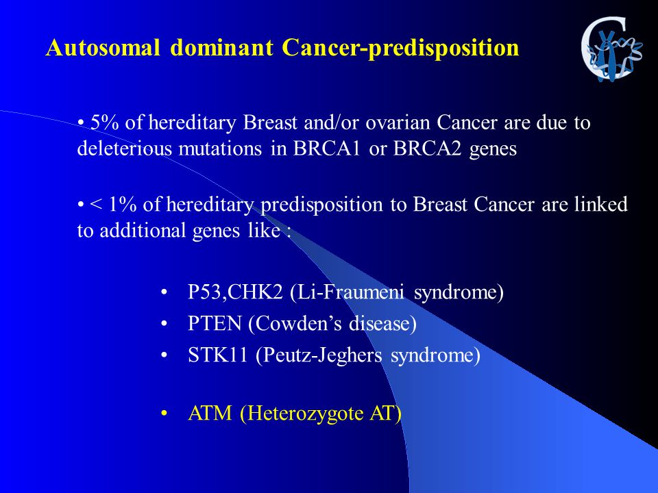 Autosomal dominant Cancer-predisposition 5% of hereditary Breast and/or ovarian Cancer are due to deleterious mutations in BRCA1 or BRCA2 genes < 1% o