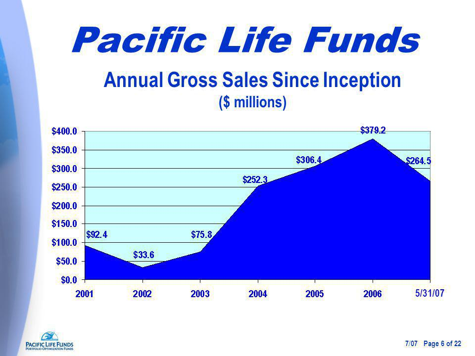 Pacific Life Funds 5/31/07 Annual Gross Sales Since Inception ($ millions) 7 / 07 Page 6 of 22