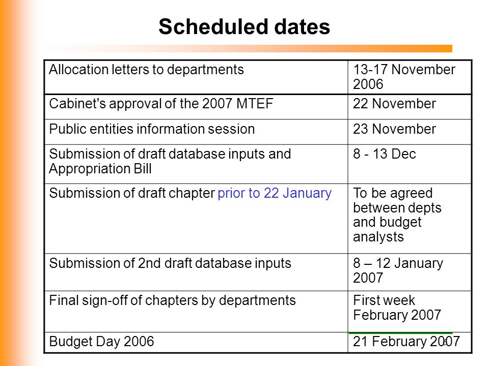 6 Scheduled dates Allocation letters to departments13-17 November 2006 Cabinet's approval of the 2007 MTEF22 November Public entities information sess