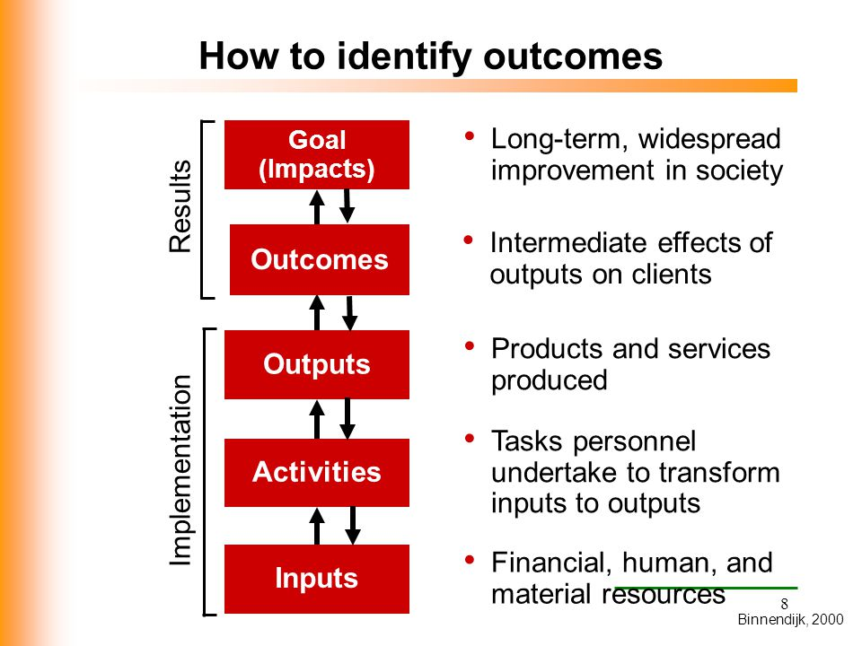 8 How to identify outcomes Outcomes Intermediate effects of outputs on clients Outputs Products and services produced Activities Tasks personnel under