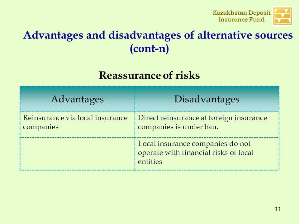 11 Advantages and disadvantages of alternative sources (cont-n) AdvantagesDisadvantages Reinsurance via local insurance companies Direct reinsurance at foreign insurance companies is under ban.
