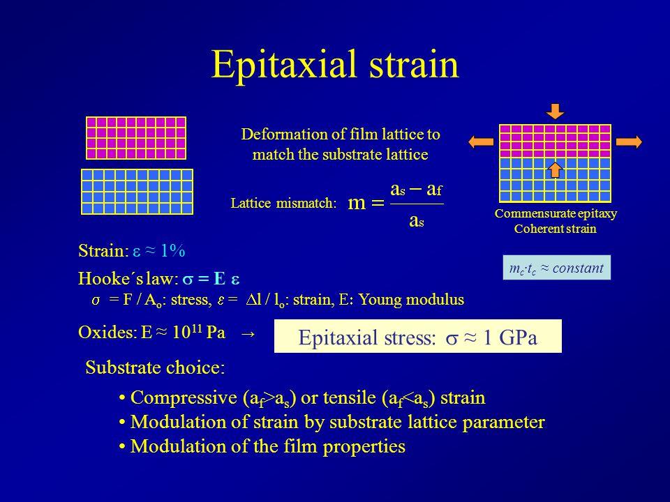 Epitaxial strain Deformation of film lattice to match the substrate lattice Strain:  ≈ 1% Hooke´s law:  = E   = F / A o : stress,  =  l / l o :