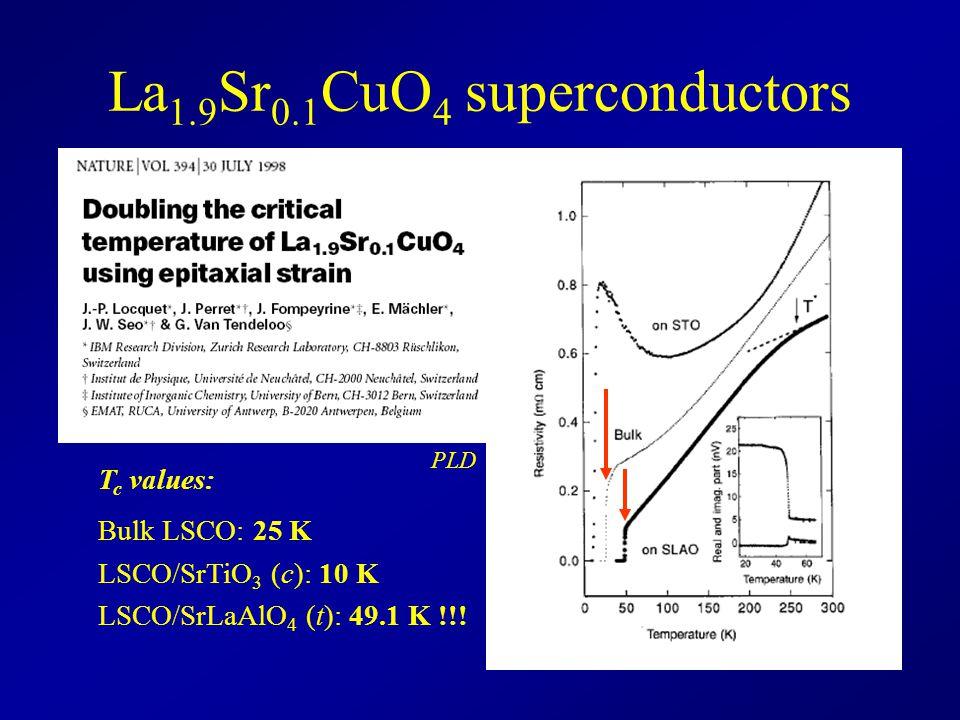 La 1.9 Sr 0.1 CuO 4 superconductors PLD T c values: Bulk LSCO: 25 K LSCO/SrTiO 3 (c): 10 K LSCO/SrLaAlO 4 (t): 49.1 K !!!