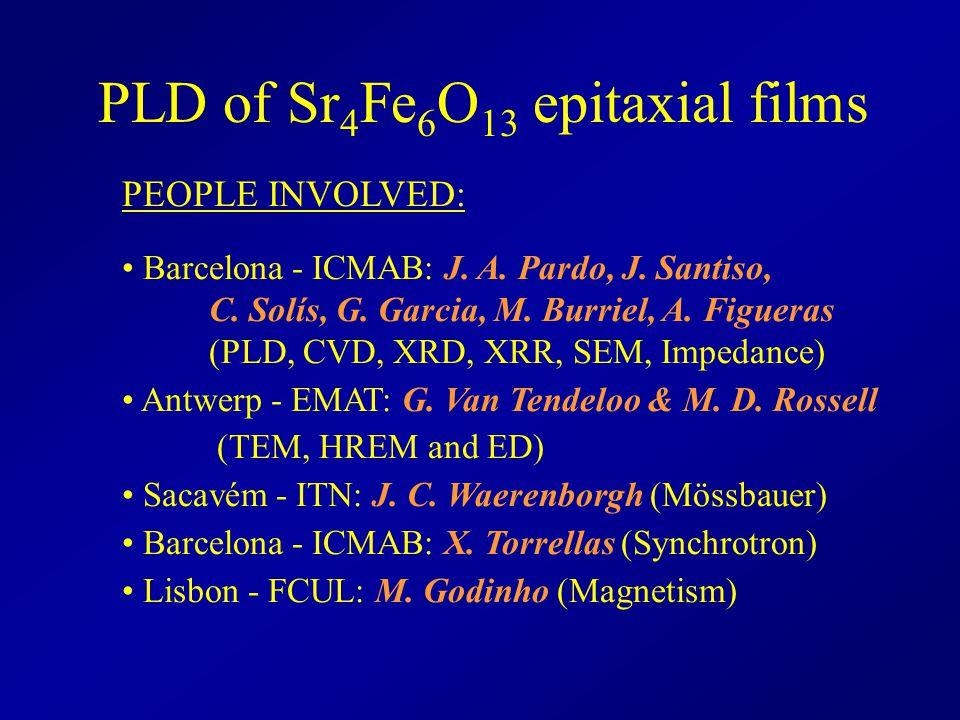 PLD of Sr 4 Fe 6 O 13 epitaxial films PEOPLE INVOLVED: Barcelona - ICMAB: J. A. Pardo, J. Santiso, C. Solís, G. Garcia, M. Burriel, A. Figueras (PLD,