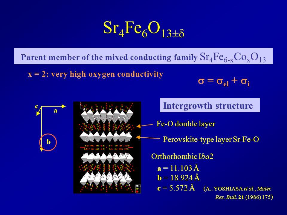 Sr 4 Fe 6 O 13±  Parent member of the mixed conducting family Sr 4 Fe 6-x Co x O 13 Perovskite-type layer Sr-Fe-O Fe-O double layer a b c Intergrowth