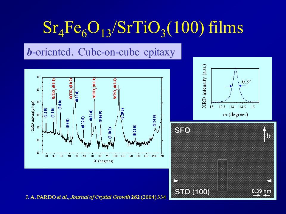 Sr 4 Fe 6 O 13 /SrTiO 3 (100) films b-oriented. Cube-on-cube epitaxy J. A. PARDO et al., Journal of Crystal Growth 262 (2004) 334
