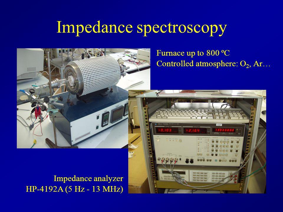 Impedance spectroscopy Furnace up to 800 ºC Controlled atmosphere: O 2, Ar… Impedance analyzer HP-4192A (5 Hz - 13 MHz)