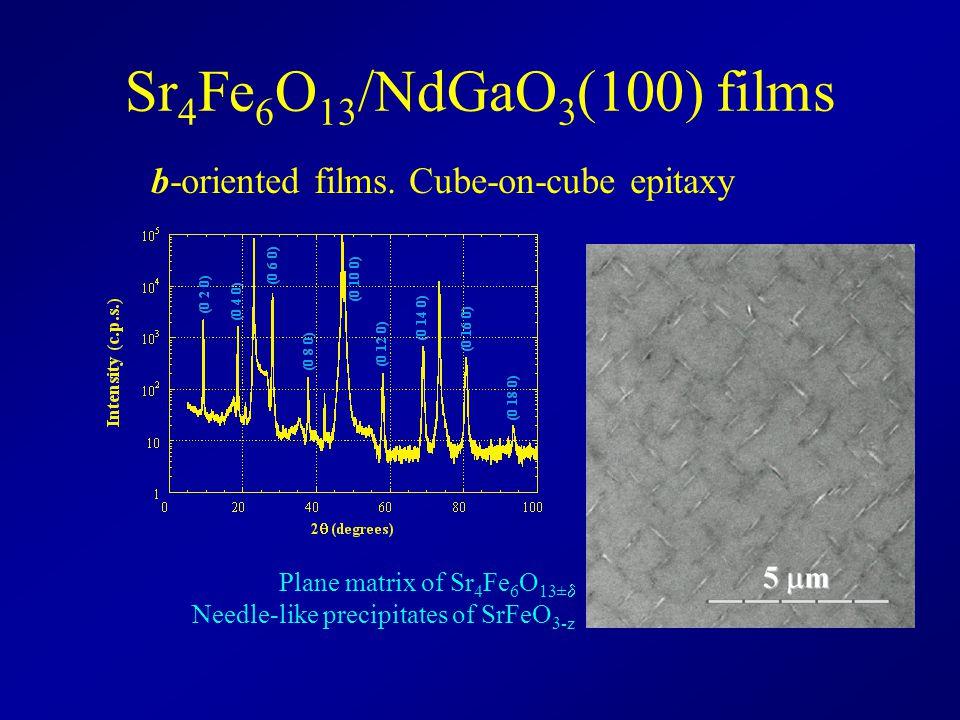 Sr 4 Fe 6 O 13 /NdGaO 3 (100) films Plane matrix of Sr 4 Fe 6 O 13±  Needle-like precipitates of SrFeO 3-z b-oriented films. Cube-on-cube epitaxy
